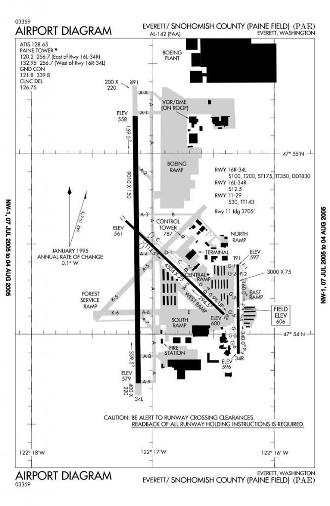 KPAE_Airport.jpg