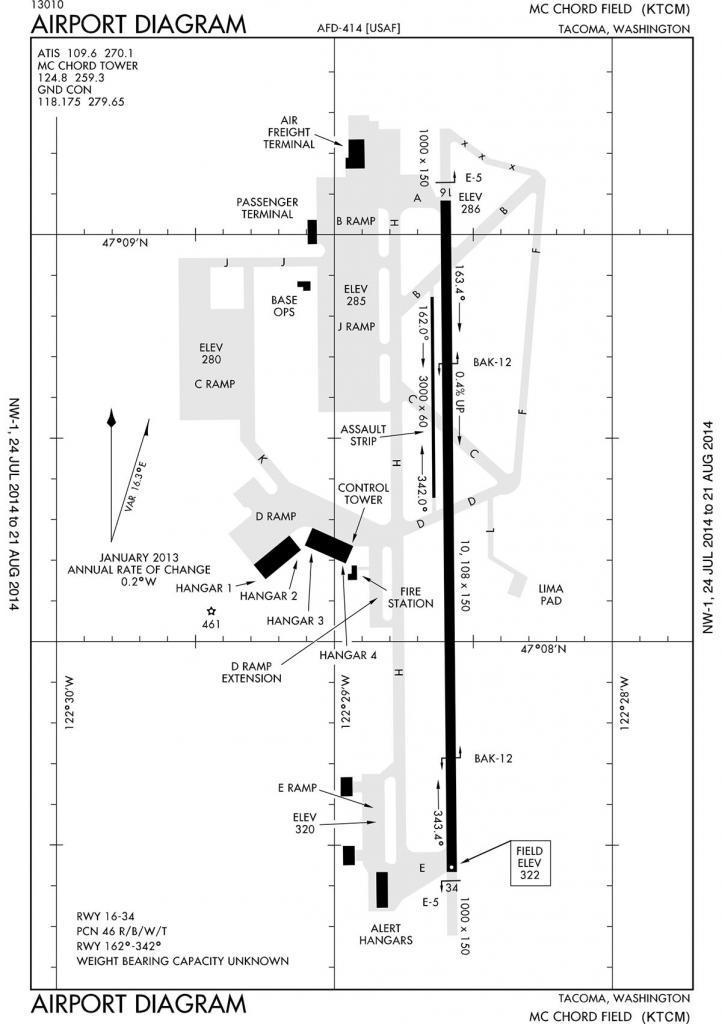 KTCM map.jpg