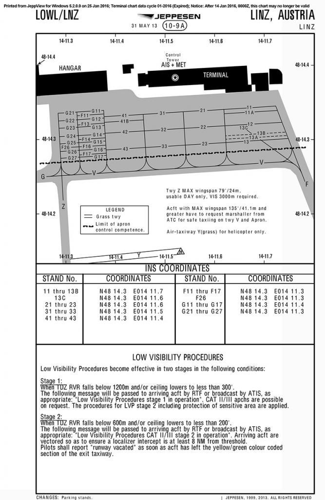 570363e787140_LOWL_AerodromeRamps.thumb.