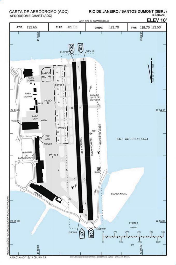 sbrj_Airport Chart.jpg