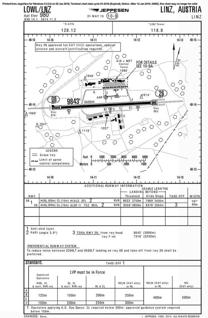 LOWL_Aerodrome.thumb.jpg.1578092ae586c1c