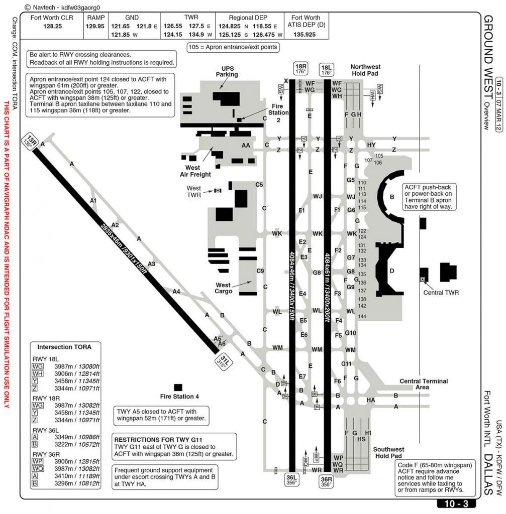 KDFW-Left Ground layout.jpg