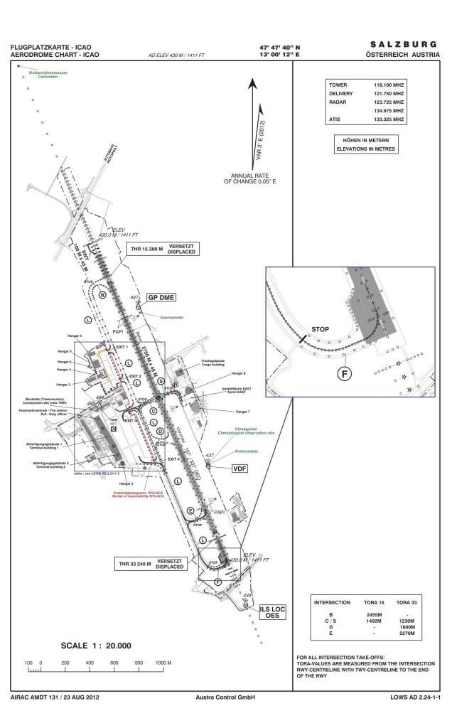 LOWS_Ground_Ground Overview_23082012 copy.jpg