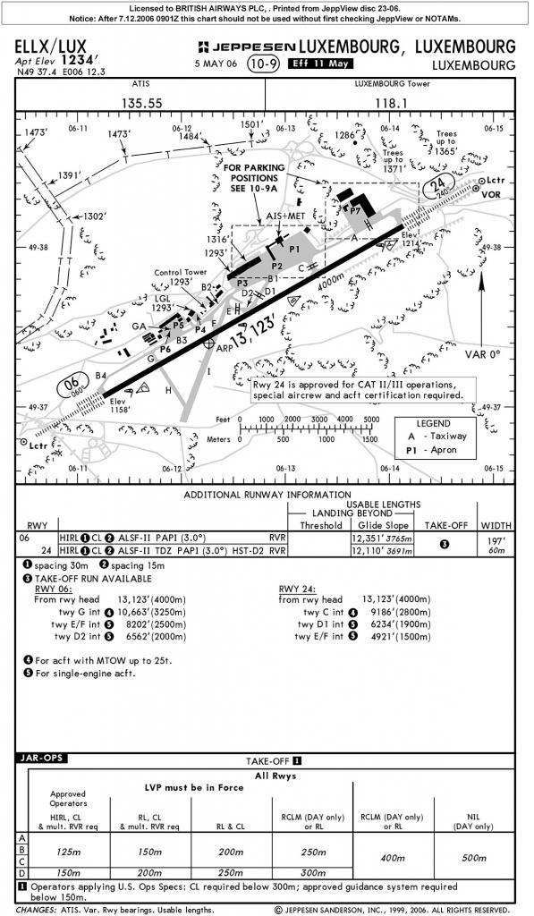 ELLX-Chart.jpg