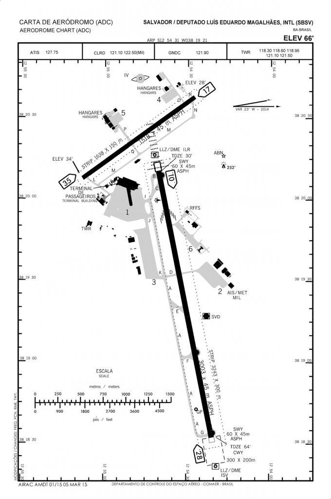 Aerodrome chart SBSV.jpg