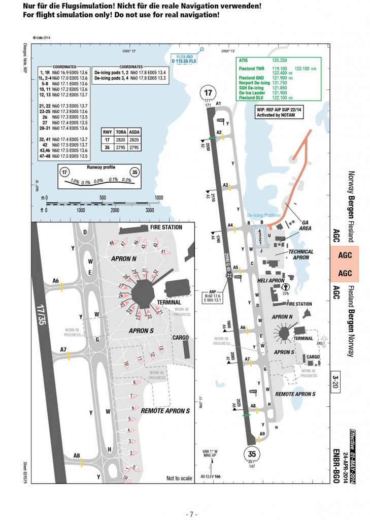 Charts_Airport_Bergen.jpg