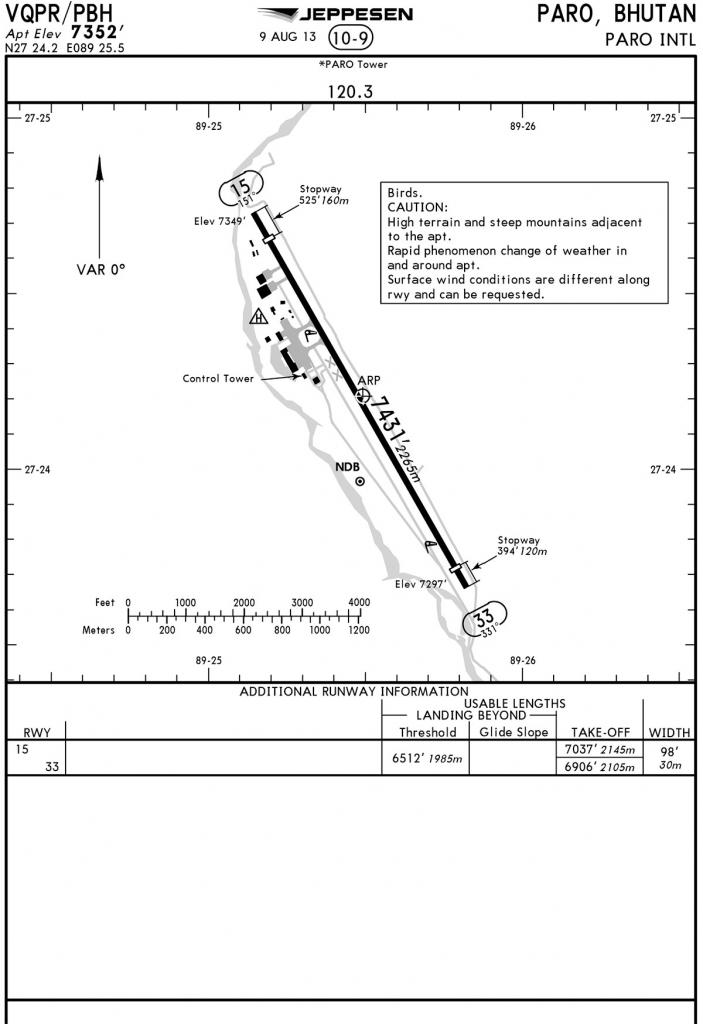VQPR_Paro_Chart 1.jpg
