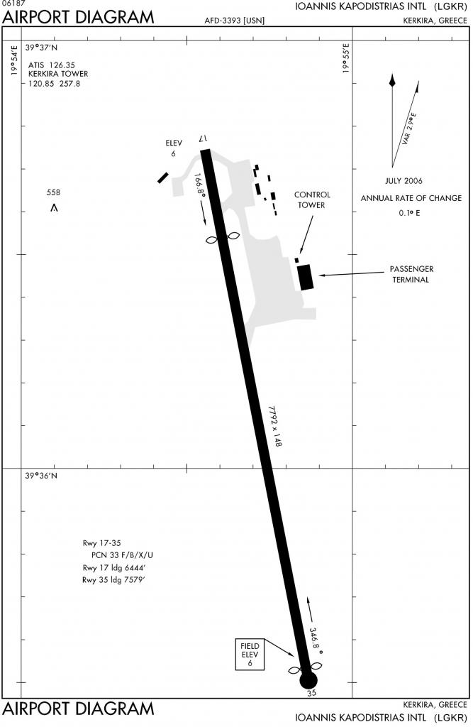 LGKR chart.jpg