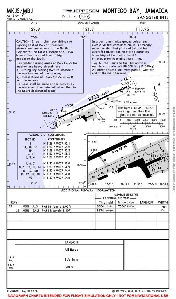 MKJS Chart.jpg