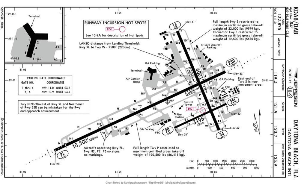 KDAB Chart.jpg