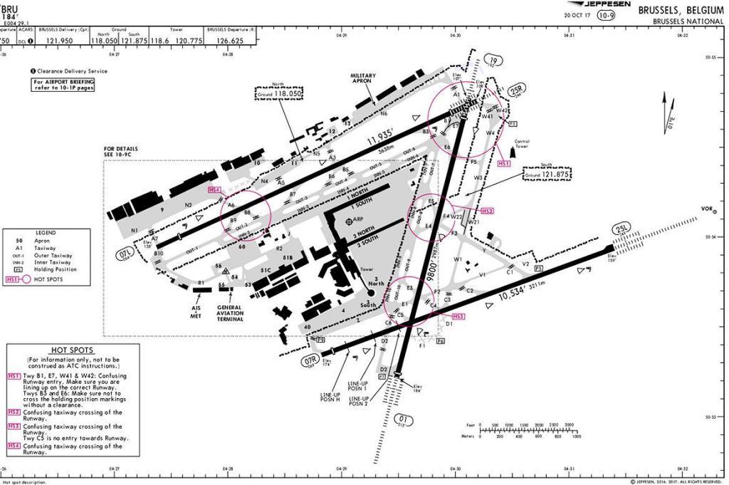 EBBR-Ground chart.jpg