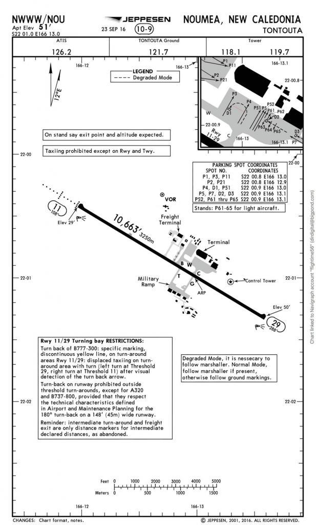 NWWW Chart.jpg