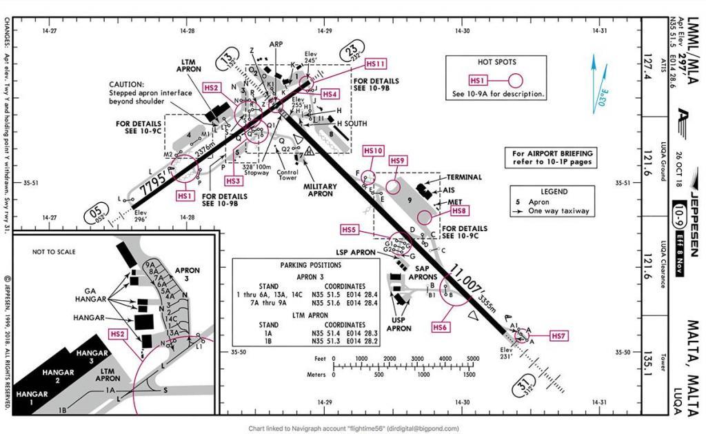 LMML Chart.jpg